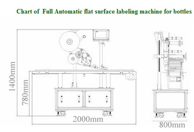 Automatische etiketteermachines met vlakke ondergrond voor kartonnen dozen