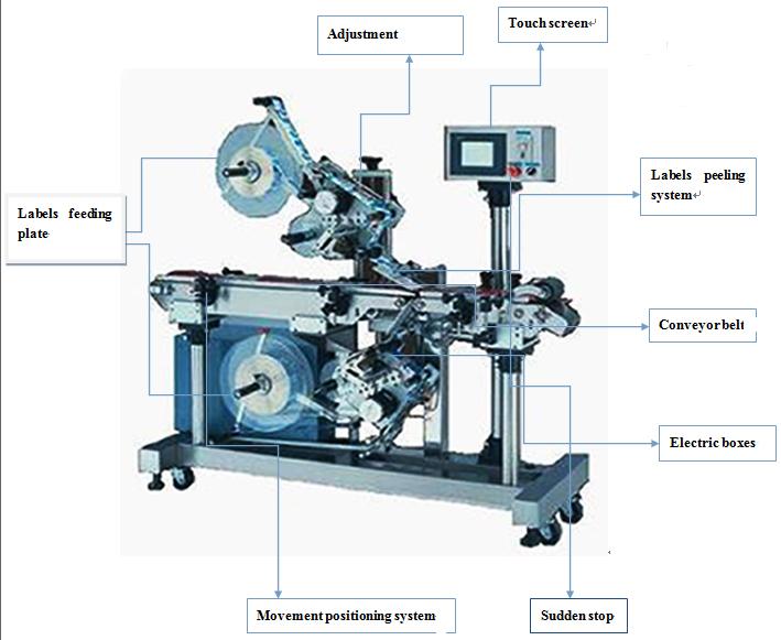 Automatische kleefmachine voor boven- en onderlaag