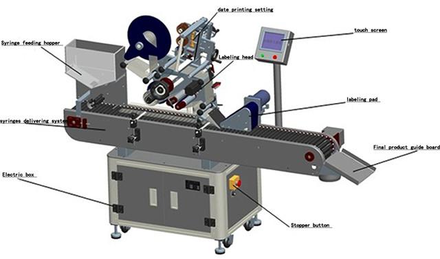 Volledig automatische horizontale spuit Pharma-etiketteringsmachine Details