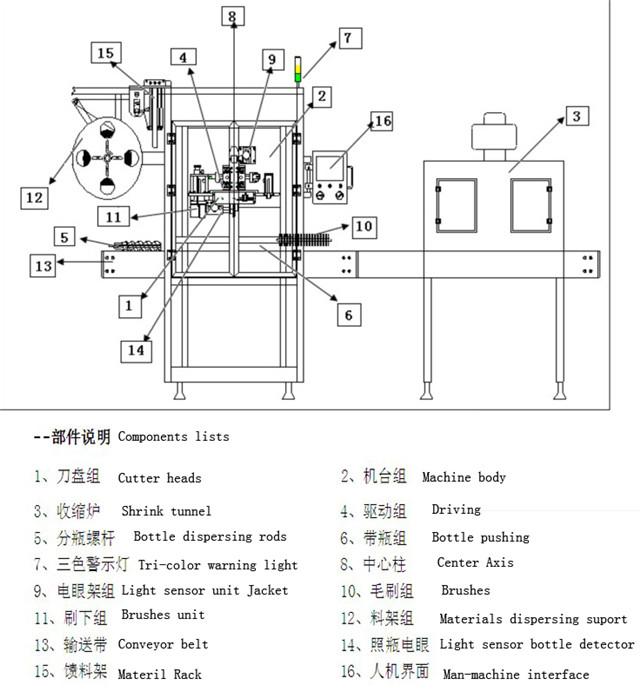 Belangrijkste technische parameters van de sleeve-etiketteringsapparatuur